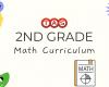 math 2 curriculum